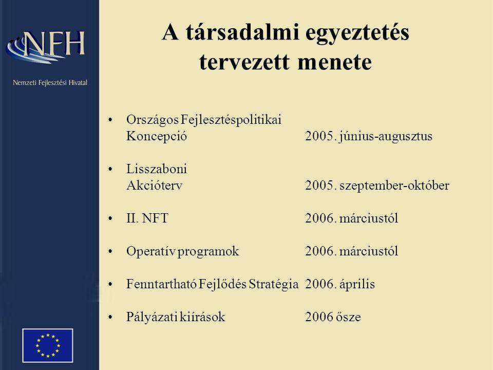 A társadalmi egyeztetés tervezett menete •Országos Fejlesztéspolitikai Koncepció2005.