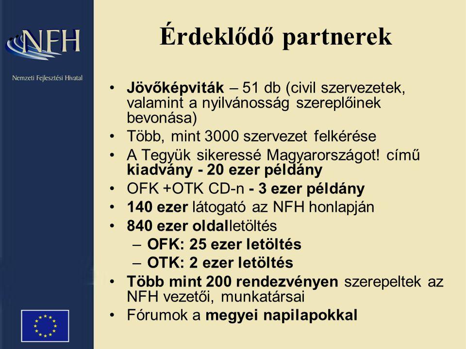 •Jövőképviták – 51 db (civil szervezetek, valamint a nyilvánosság szereplőinek bevonása) •Több, mint 3000 szervezet felkérése •A Tegyük sikeressé Magyarországot.