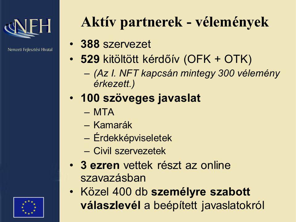 •388 szervezet •529 kitöltött kérdőív (OFK + OTK) –(Az I.