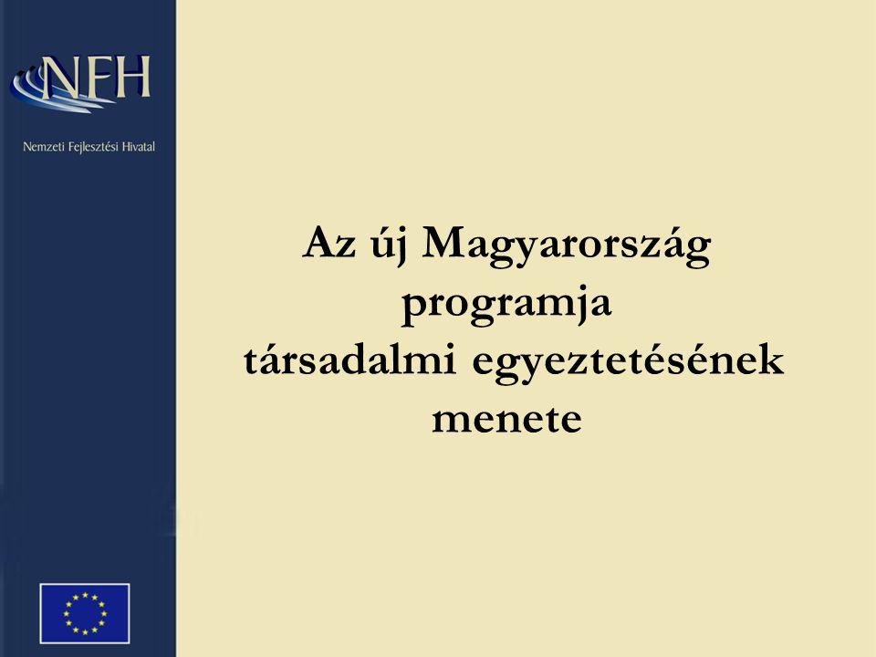 Az új Magyarország programja társadalmi egyeztetésének menete
