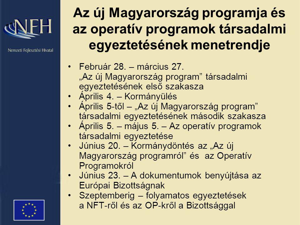 Az új Magyarország programja és az operatív programok társadalmi egyeztetésének menetrendje •Február 28.