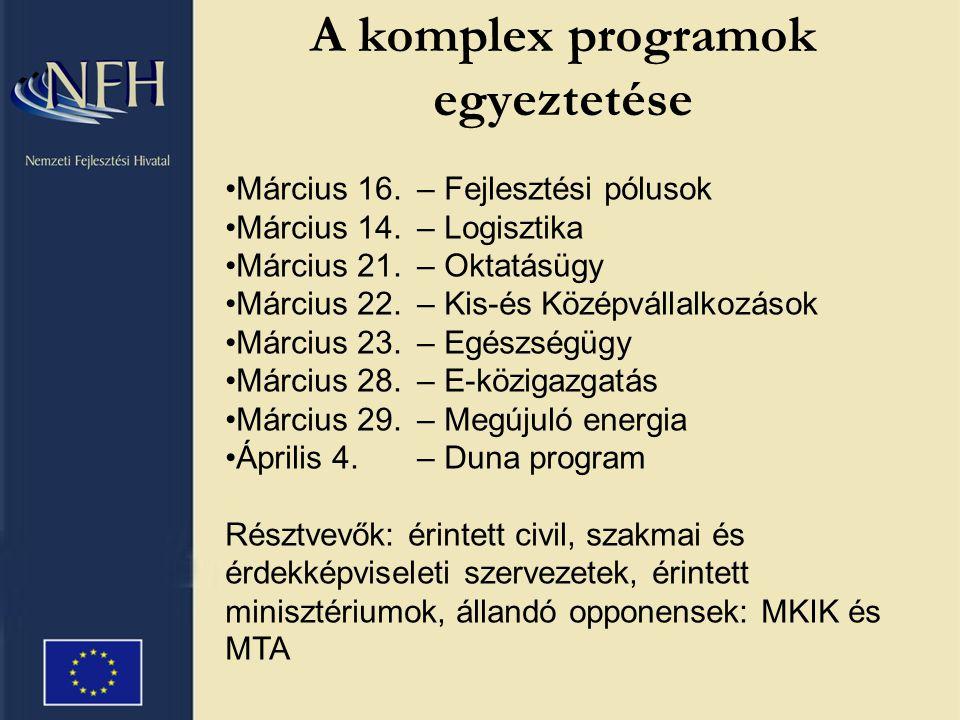 A komplex programok egyeztetése •Március 16. – Fejlesztési pólusok •Március 14.