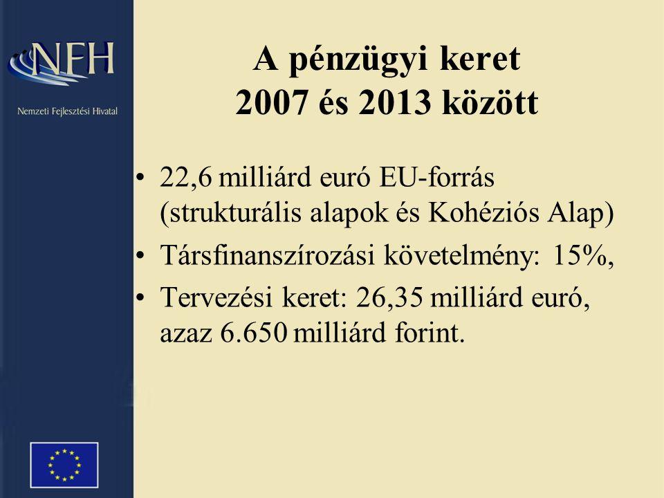 A pénzügyi keret 2007 és 2013 között •22,6 milliárd euró EU-forrás (strukturális alapok és Kohéziós Alap) •Társfinanszírozási követelmény: 15%, •Tervezési keret: 26,35 milliárd euró, azaz 6.650 milliárd forint.