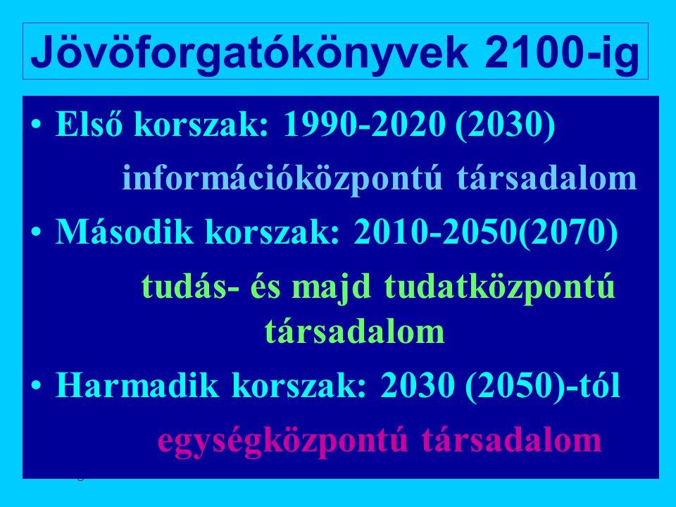 Varga Csaba106 Jövöforgatókönyvek 2100-ig •Első korszak: 1990-2020 (2030) információközpontú társadalom •Második korszak: 2010-2050(2070) tudás- és ma