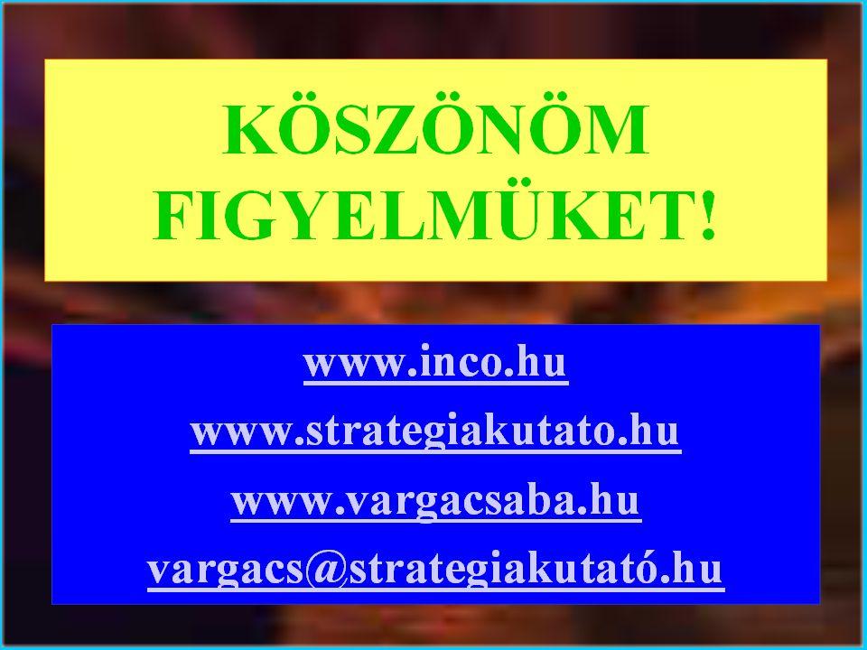 Varga Csaba108
