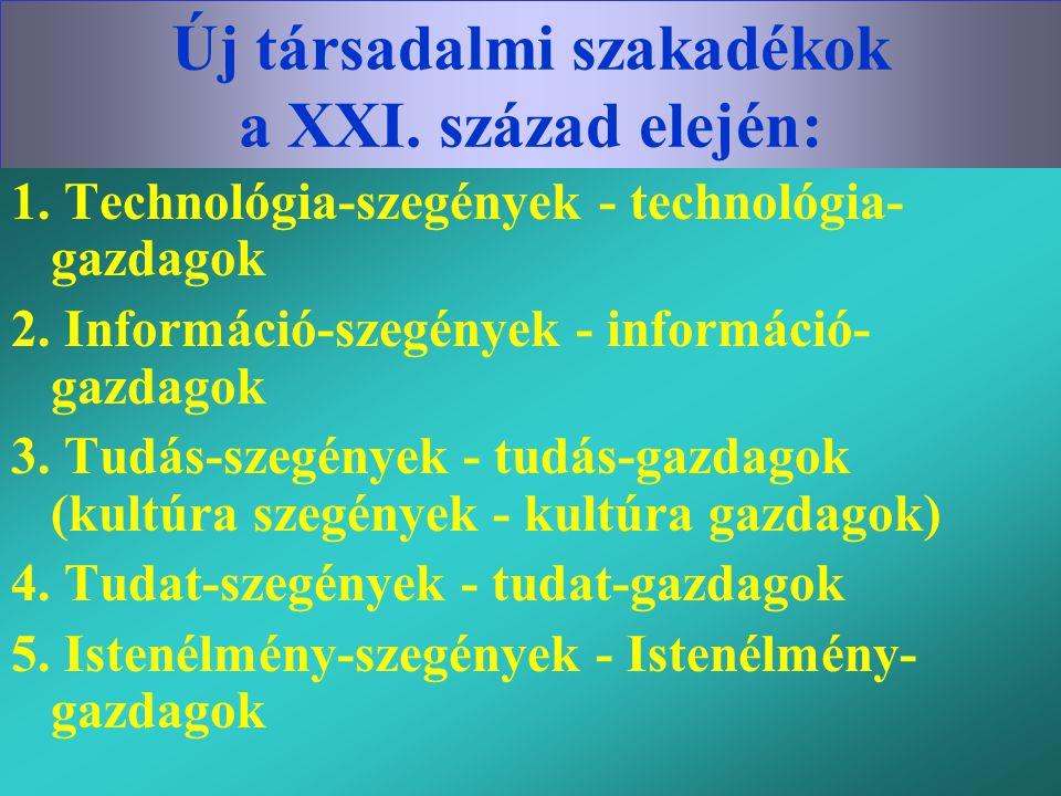 Varga Csaba11 Új társadalmi szakadékok a XXI. század elején: 1. Technológia-szegények - technológia- gazdagok 2. Információ-szegények - információ- ga