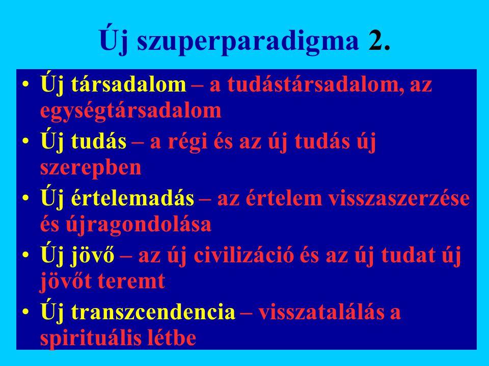 Varga Csaba19 Új szuperparadigma 2. •Új társadalom – a tudástársadalom, az egységtársadalom •Új tudás – a régi és az új tudás új szerepben •Új értelem