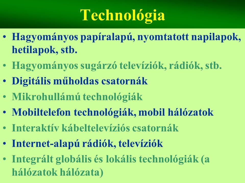 Varga Csaba26 Technológia •Hagyományos papíralapú, nyomtatott napilapok, hetilapok, stb. •Hagyományos sugárzó televíziók, rádiók, stb. •Digitális műho