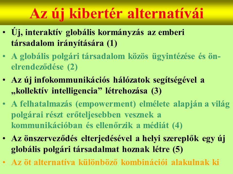Varga Csaba29 Az új kibertér alternatívái •Új, interaktív globális kormányzás az emberi társadalom irányítására (1) •A globális polgári társadalom köz