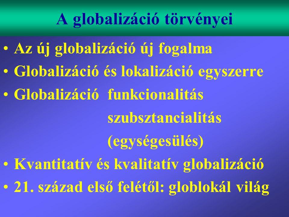 Varga Csaba32 A globalizáció törvényei •Az új globalizáció új fogalma •Globalizáció és lokalizáció egyszerre •Globalizáció funkcionalitás szubsztancia