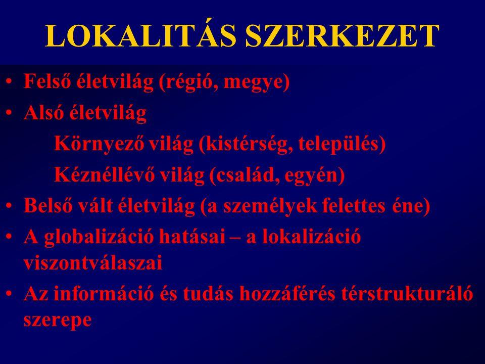 Varga Csaba34 LOKALITÁS SZERKEZET •Felső életvilág (régió, megye) •Alsó életvilág Környező világ (kistérség, település) Kéznéllévő világ (család, egyé