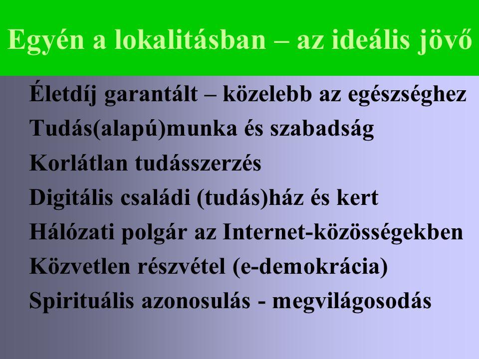Varga Csaba35 Egyén a lokalitásban – az ideális jövő Életdíj garantált – közelebb az egészséghez Tudás(alapú)munka és szabadság Korlátlan tudásszerzés
