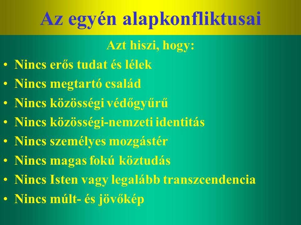 Varga Csaba41 Az egyén alapkonfliktusai Azt hiszi, hogy: •Nincs erős tudat és lélek •Nincs megtartó család •Nincs közösségi védőgyűrű •Nincs közösségi