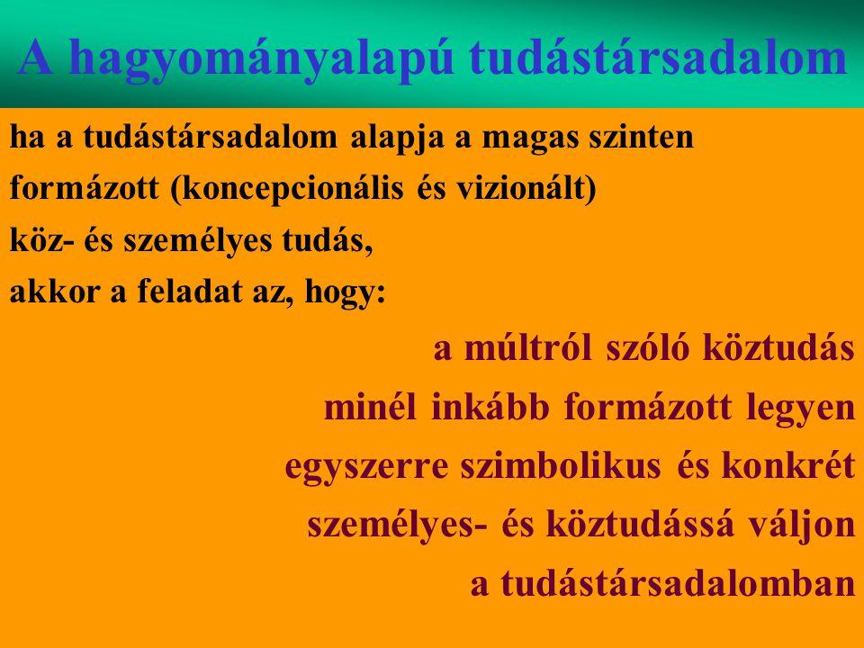Varga Csaba48 A hagyományalapú tudástársadalom ha a tudástársadalom alapja a magas szinten formázott (koncepcionális és vizionált) köz- és személyes t