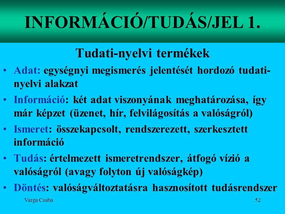Varga Csaba52 INFORMÁCIÓ/TUDÁS/JEL 1. Tudati-nyelvi termékek •Adat: egységnyi megismerés jelentését hordozó tudati- nyelvi alakzat •Információ: két ad