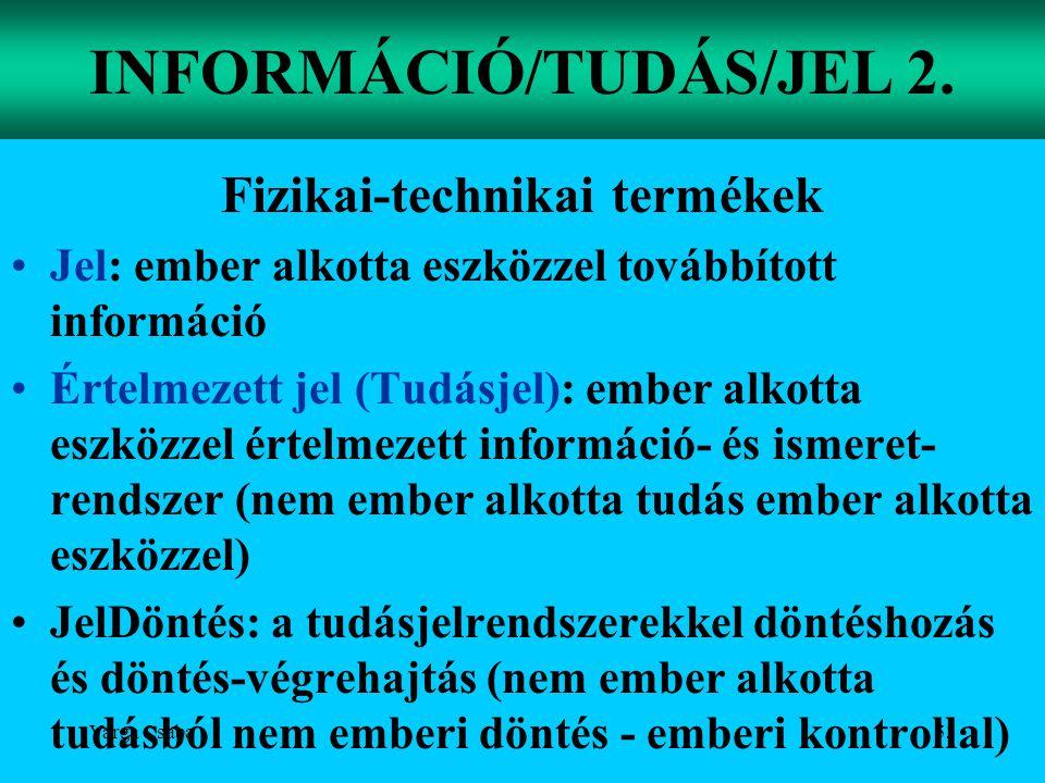 Varga Csaba53 INFORMÁCIÓ/TUDÁS/JEL 2. Fizikai-technikai termékek •Jel: ember alkotta eszközzel továbbított információ •Értelmezett jel (Tudásjel): emb