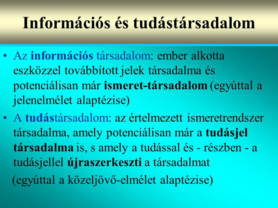 Varga Csaba54 Információs és tudástársadalom •Az információs társadalom: ember alkotta eszközzel továbbított jelek társadalma és potenciálisan már ism