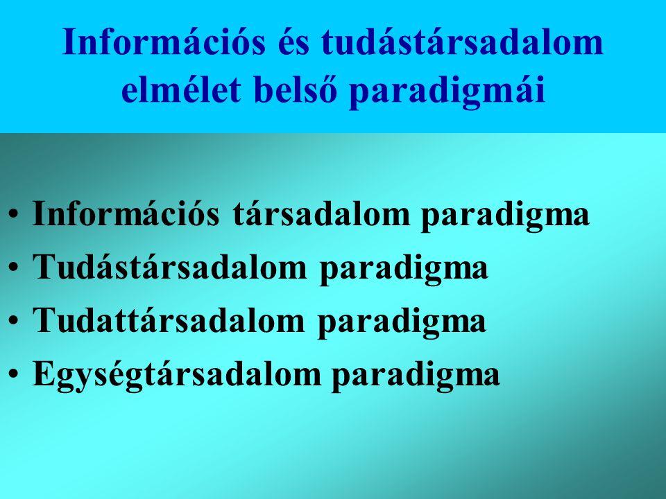 Varga Csaba55 Információs és tudástársadalom elmélet belső paradigmái •Információs társadalom paradigma •Tudástársadalom paradigma •Tudattársadalom pa