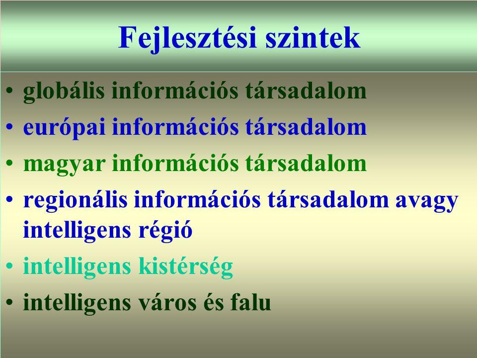 Varga Csaba58 Fejlesztési szintek •globális információs társadalom •európai információs társadalom •magyar információs társadalom •regionális informác