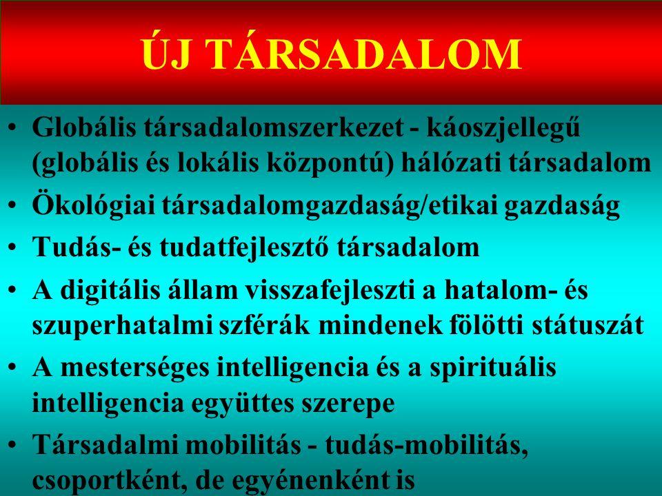 Varga Csaba59 ÚJ TÁRSADALOM •Globális társadalomszerkezet - káoszjellegű (globális és lokális központú) hálózati társadalom •Ökológiai társadalomgazda