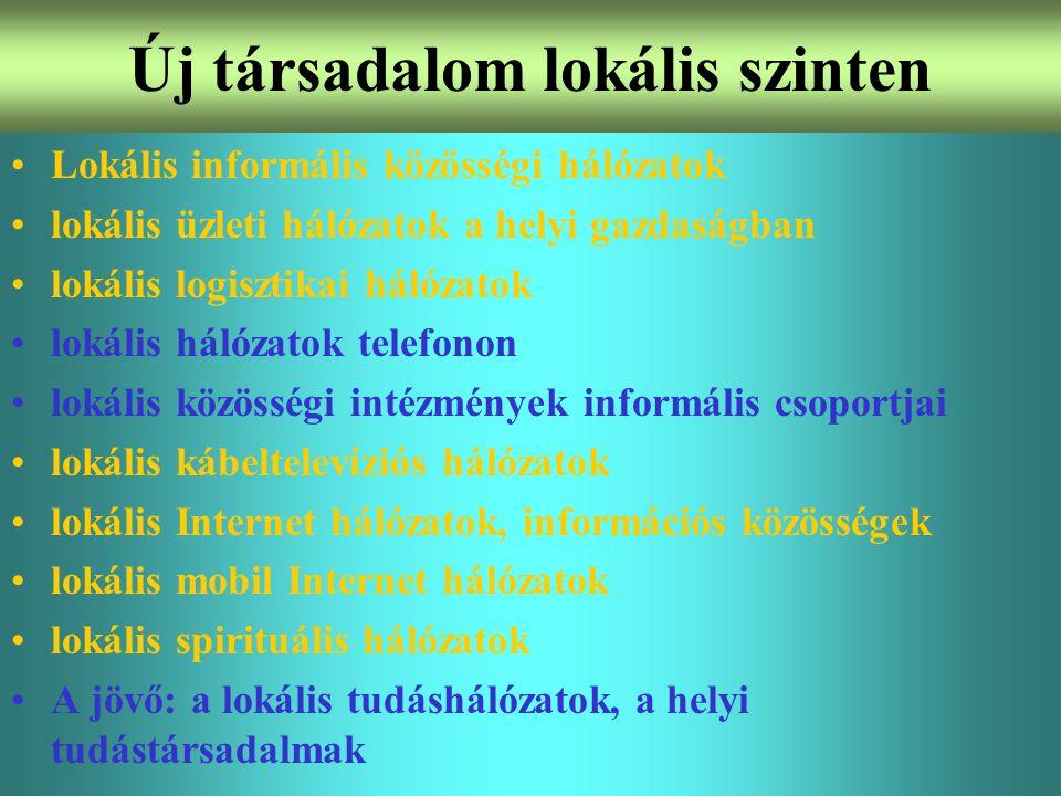 Varga Csaba60 Új társadalom lokális szinten •Lokális informális közösségi hálózatok •lokális üzleti hálózatok a helyi gazdaságban •lokális logisztikai