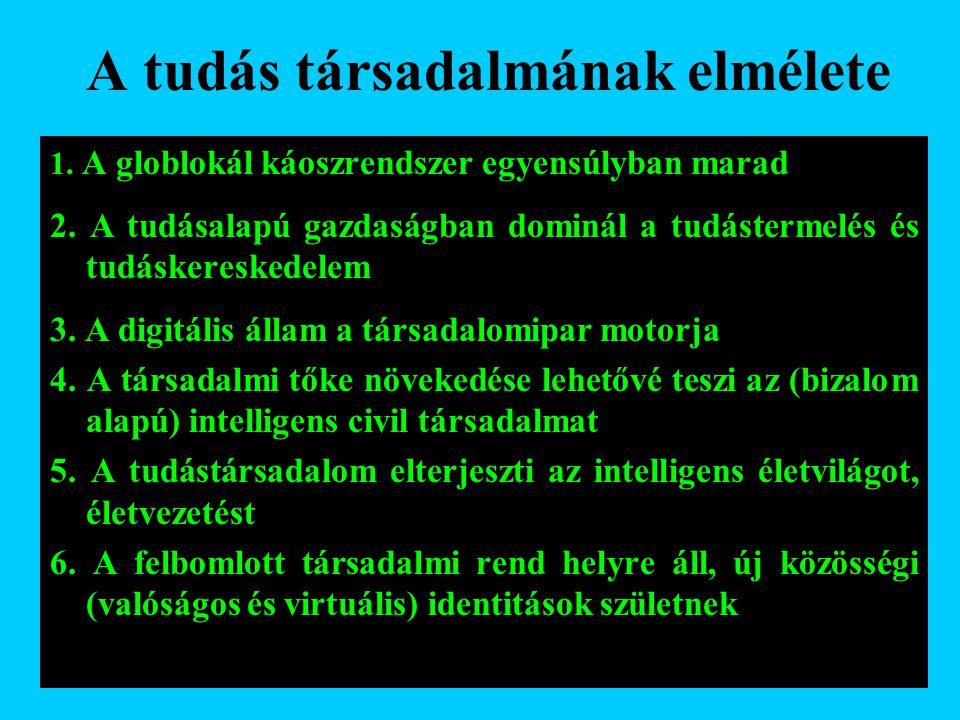 Varga Csaba61 A tudás társadalmának elmélete 1. A globlokál káoszrendszer egyensúlyban marad 2. A tudásalapú gazdaságban dominál a tudástermelés és tu