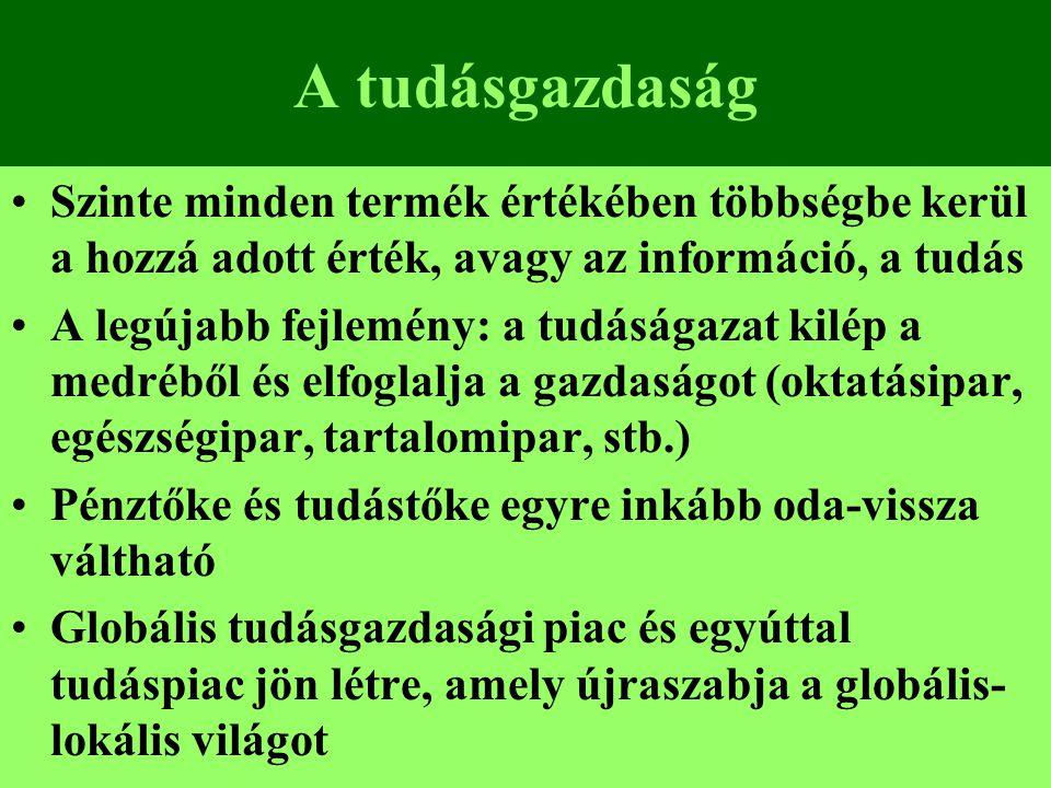 Varga Csaba65 A tudásgazdaság •Szinte minden termék értékében többségbe kerül a hozzá adott érték, avagy az információ, a tudás •A legújabb fejlemény: