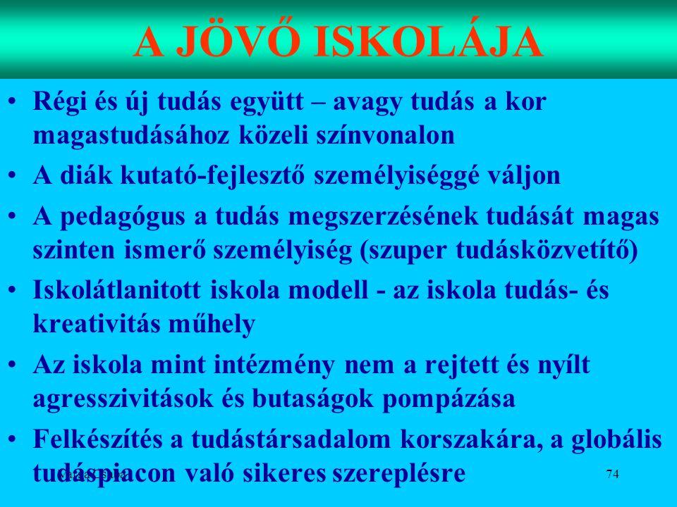 Varga Csaba74 A JÖVŐ ISKOLÁJA •Régi és új tudás együtt – avagy tudás a kor magastudásához közeli színvonalon •A diák kutató-fejlesztő személyiséggé vá