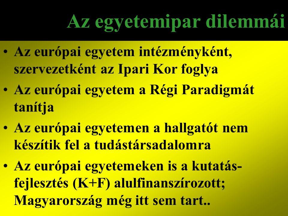 Varga Csaba75 Az egyetemipar dilemmái •Az európai egyetem intézményként, szervezetként az Ipari Kor foglya •Az európai egyetem a Régi Paradigmát tanít