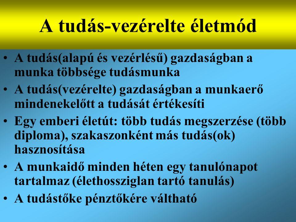 Varga Csaba78 A tudás-vezérelte életmód •A tudás(alapú és vezérlésű) gazdaságban a munka többsége tudásmunka •A tudás(vezérelte) gazdaságban a munkaer