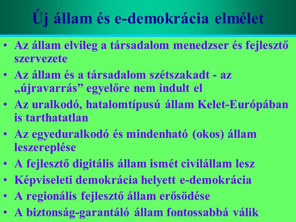 Varga Csaba80 Új állam és e-demokrácia elmélet •Az állam elvileg a társadalom menedzser és fejlesztő szervezete •Az állam és a társadalom szétszakadt