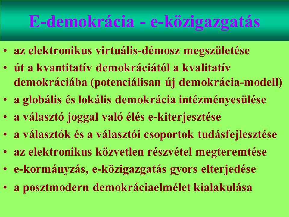 Varga Csaba81 E-demokrácia - e-közigazgatás •az elektronikus virtuális-démosz megszületése •út a kvantitatív demokráciától a kvalitatív demokráciába (