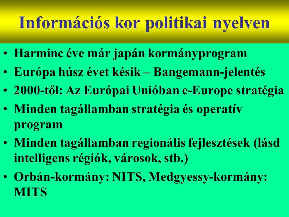 Varga Csaba82 Információs kor politikai nyelven •Harminc éve már japán kormányprogram •Európa húsz évet késik – Bangemann-jelentés •2000-től: Az Európ