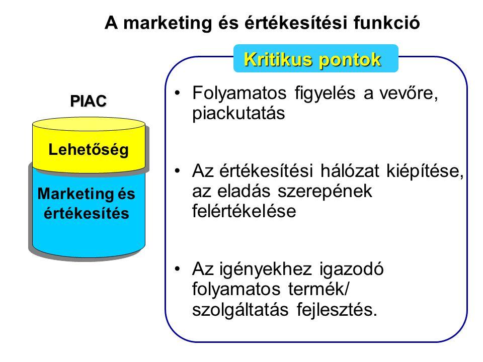 Kritikus pontok A marketing és értékesítési funkció •Folyamatos figyelés a vevőre, piackutatás •Az értékesítési hálózat kiépítése, az eladás szerepének felértékelése •Az igényekhez igazodó folyamatos termék/ szolgáltatás fejlesztés.