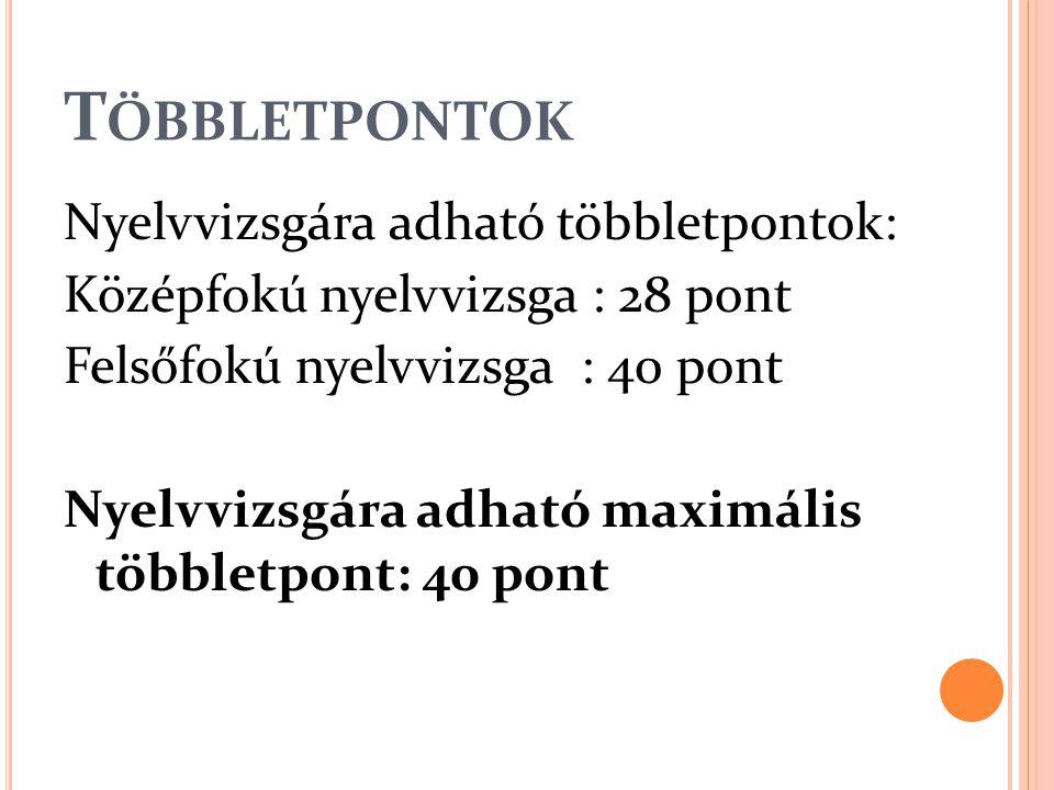 T ÖBBLETPONTOK Nyelvvizsgára adható többletpontok: Középfokú nyelvvizsga : 28 pont Felsőfokú nyelvvizsga : 40 pont Nyelvvizsgára adható maximális többletpont: 40 pont