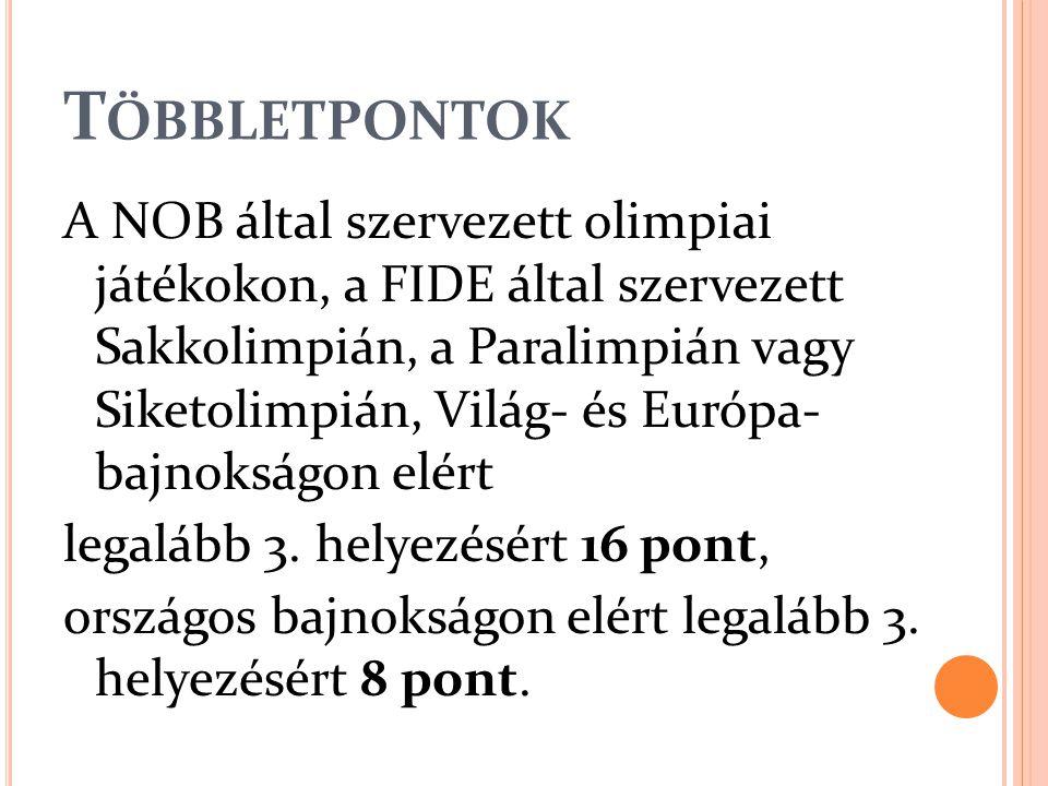 T ÖBBLETPONTOK A NOB által szervezett olimpiai játékokon, a FIDE által szervezett Sakkolimpián, a Paralimpián vagy Siketolimpián, Világ- és Európa- bajnokságon elért legalább 3.