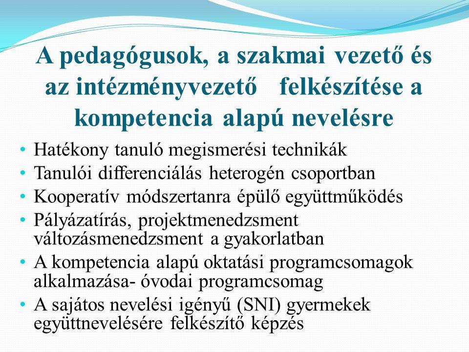 A pedagógusok, a szakmai vezető és az intézményvezető felkészítése a kompetencia alapú nevelésre • Hatékony tanuló megismerési technikák • Tanulói differenciálás heterogén csoportban • Kooperatív módszertanra épülő együttműködés • Pályázatírás, projektmenedzsment változásmenedzsment a gyakorlatban • A kompetencia alapú oktatási programcsomagok alkalmazása- óvodai programcsomag • A sajátos nevelési igényű (SNI) gyermekek együttnevelésére felkészítő képzés
