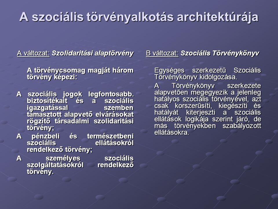 A szociális törvényalkotás architektúrája A változat: Szolidaritási alaptörvény A törvénycsomag magját három törvény képezi: A szociális jogok legfontosabb.