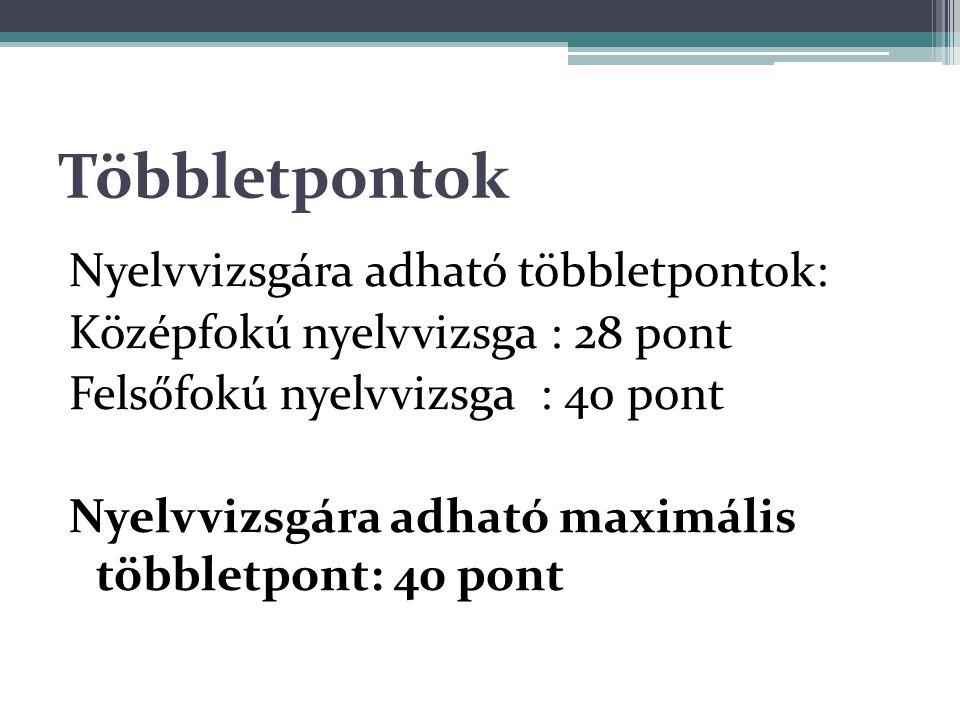 Többletpontok Nyelvvizsgára adható többletpontok: Középfokú nyelvvizsga : 28 pont Felsőfokú nyelvvizsga : 40 pont Nyelvvizsgára adható maximális többletpont: 40 pont