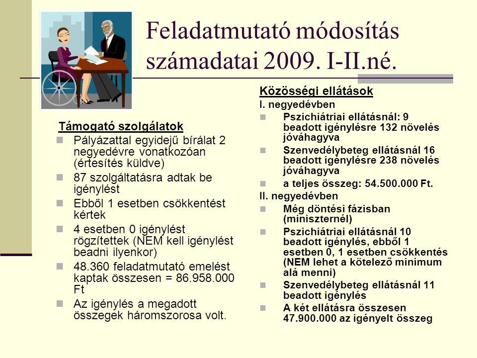 Feladatmutató módosítás számadatai 2009. I-II.né.