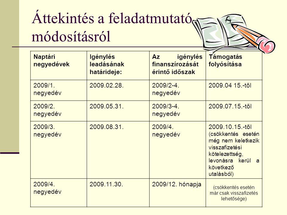 Naptári negyedévek Igénylés leadásának határideje: Az igénylés finanszírozását érintő időszak Támogatás folyósítása 2009/1.