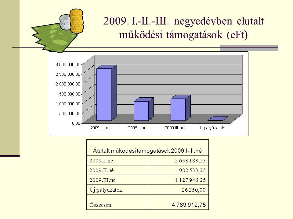 2009. I.-II.-III.