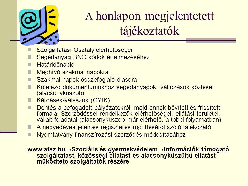 A honlapon megjelentetett tájékoztatók  Szolgáltatási Osztály elérhetőségei  Segédanyag BNO kódok értelmezéséhez  Határidőnapló  Meghívó szakmai napokra  Szakmai napok összefoglaló diasora  Kötelező dokumentumokhoz segédanyagok, változások közlése (alacsonyküszöb)  Kérdések-válaszok (GYIK)  Döntés a befogadott pályázatokról, majd ennek bővített és frissített formája: Szerződéssel rendelkezők elérhetőségei, ellátási területei, vállalt feladatai (alacsonyküszöb már elérhető, a többi folyamatban)  A negyedéves jelentés regiszteres rögzítéséről szóló tájékozató  Nyomtatvány finanszírozási szerződés módosításához www.afsz.hu→Szociális és gyermekvédelem→Információk támogató szolgáltatást, közösségi ellátást és alacsonyküszübű ellátást működtető szolgáltatók részére