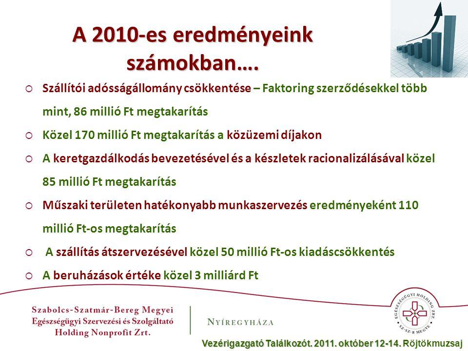 A 2010-es eredményeink számokban….
