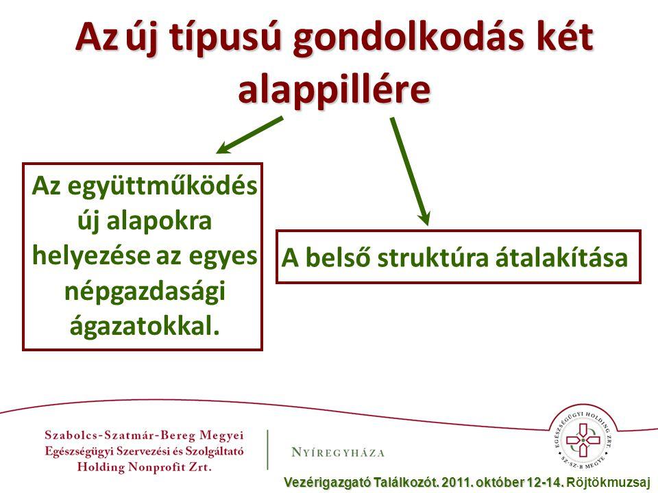 Azúj típusú gondolkodás két alappillére Az új típusú gondolkodás két alappillére A belső struktúra átalakítása Vezérigazgató Találkozót.