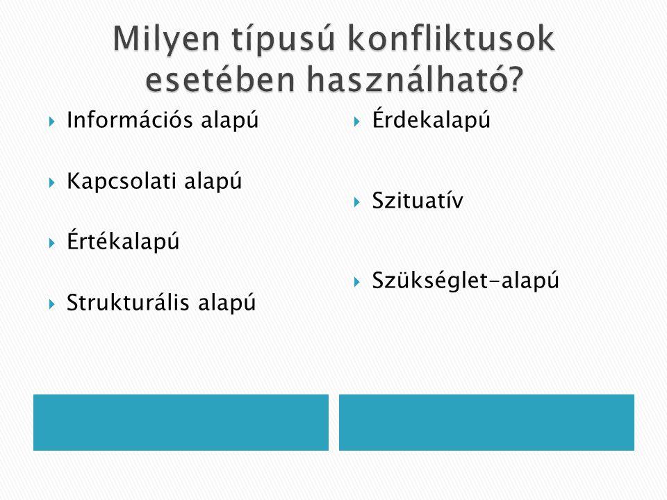  Információs alapú  Kapcsolati alapú  Értékalapú  Strukturális alapú  Érdekalapú  Szituatív  Szükséglet-alapú
