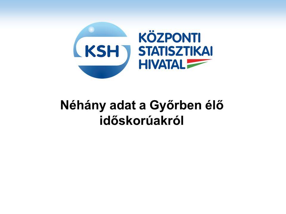 Néhány adat a Győrben élő időskorúakról