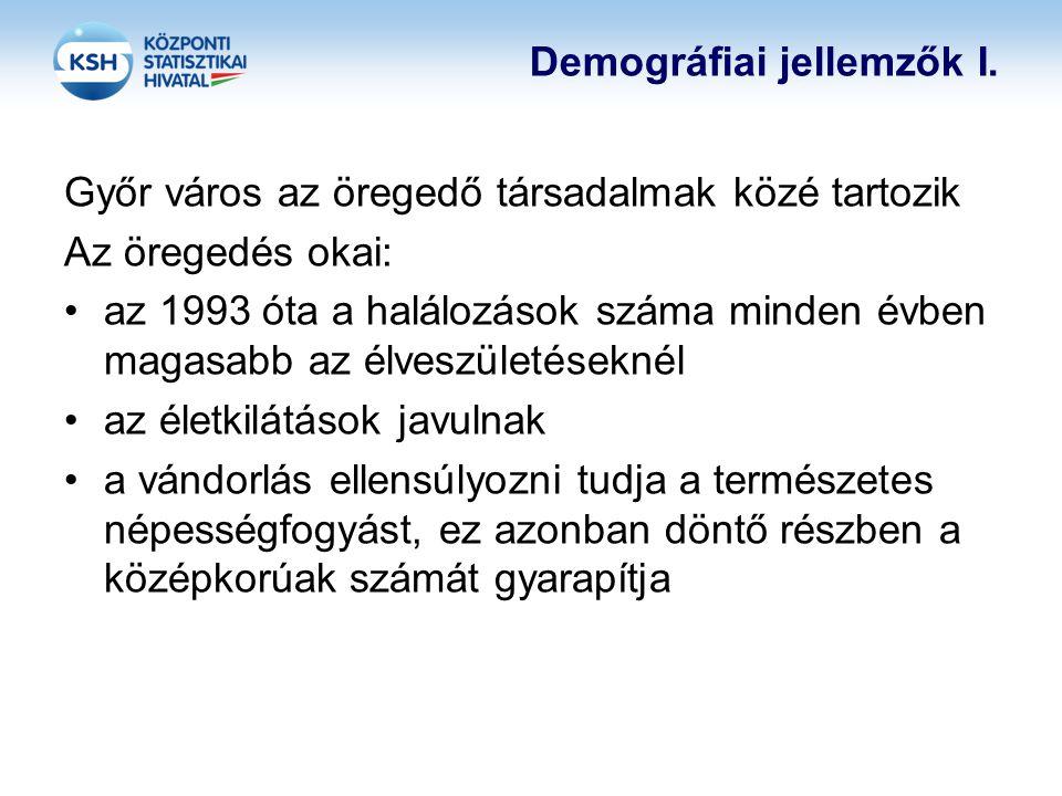 Demográfiai jellemzők I. Győr város az öregedő társadalmak közé tartozik Az öregedés okai: •az 1993 óta a halálozások száma minden évben magasabb az é