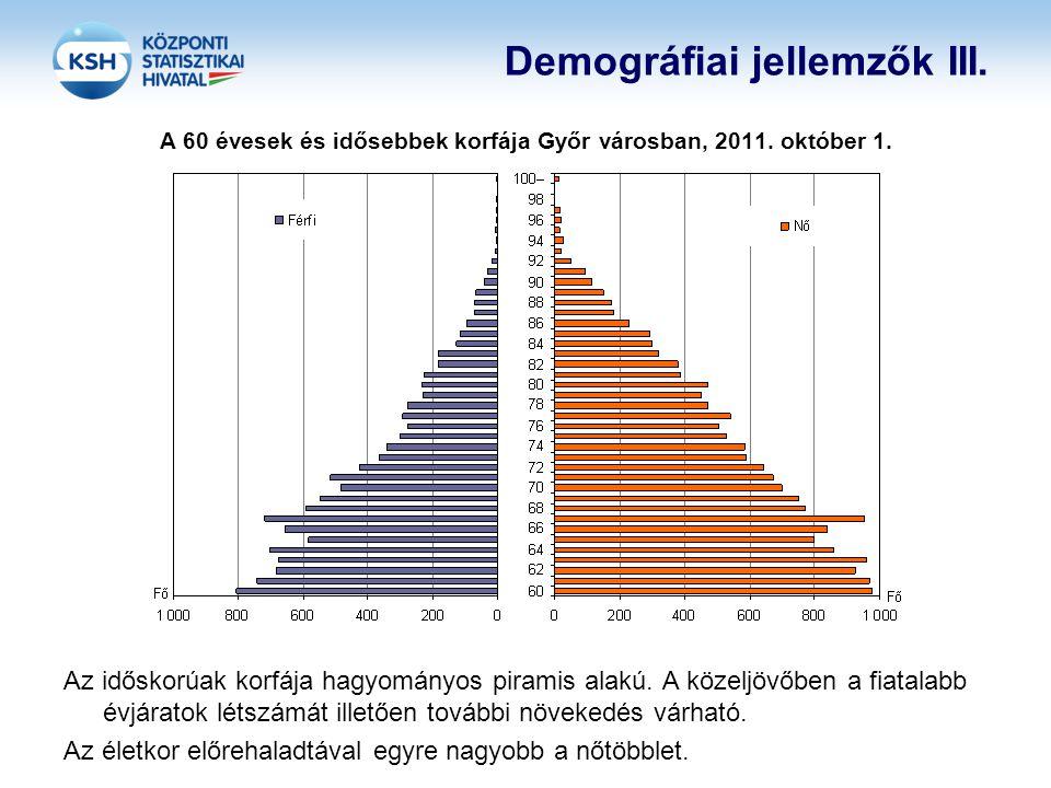 Demográfiai jellemzők III. A 60 évesek és idősebbek korfája Győr városban, 2011. október 1. Az időskorúak korfája hagyományos piramis alakú. A közeljö