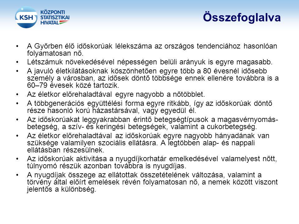 Összefoglalva •A Győrben élő időskorúak lélekszáma az országos tendenciához hasonlóan folyamatosan nő. •Létszámuk növekedésével népességen belüli arán